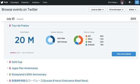 Twitter Launches Event Targeting | Social Media, SEO, Mobile, Digital Marketing | Scoop.it