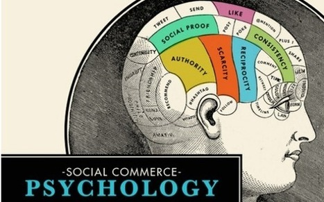 Si Muddell: The Psychology of Social Commerce | S-Commerce | Scoop.it