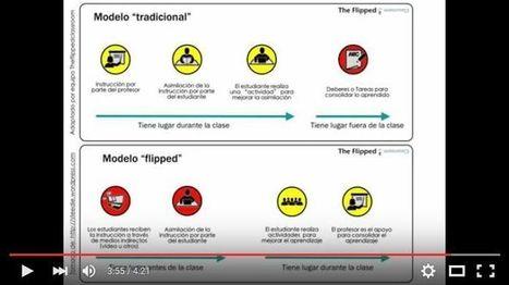 Clase Tradicional vs Aula Invertida – Análisis Comparativo   Video   Era Digital - um olhar ciberantropológico   Scoop.it