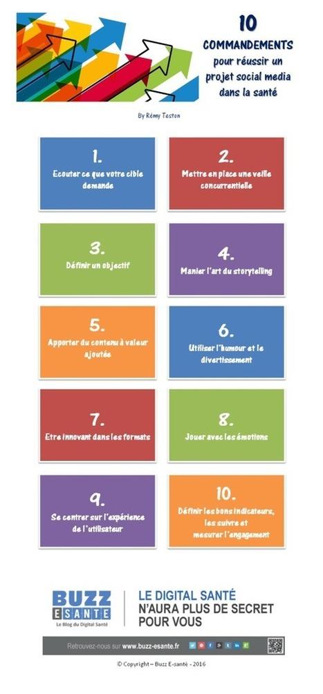 10 commandements pour réussir un projet social media dans la santé | Ma sélection e-santé | Scoop.it