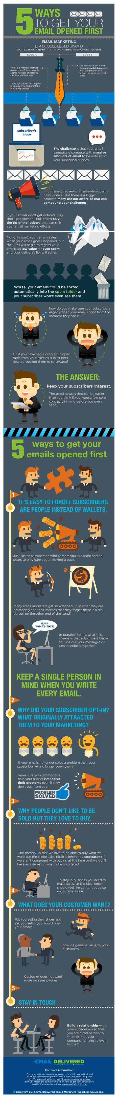 Infographic: How to make sure your emails get opened - The Hub   Social Media Marketing Tips and Tools   Scoop.it