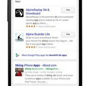 Google Now Searches Across Apps On Android | Creatively Awesome Tech | Scoop.it