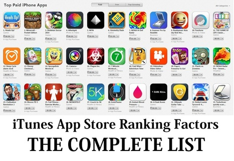 iTunes App Store Ranking Factors: The Complete List | iPhone | iPad | Mac | Apple | Scoop.it