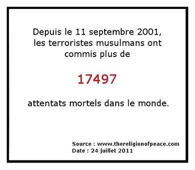 17497 attentats mortels commis par des terroristes musulmans depuis le 11 septembre 2001   Riposte Laique   Le terrorisme islamiste : les attentats   Scoop.it
