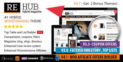 REHub v4 WordPress Directory, Coupon, Affiliate Theme | Hit Pc Softwares | Scoop.it