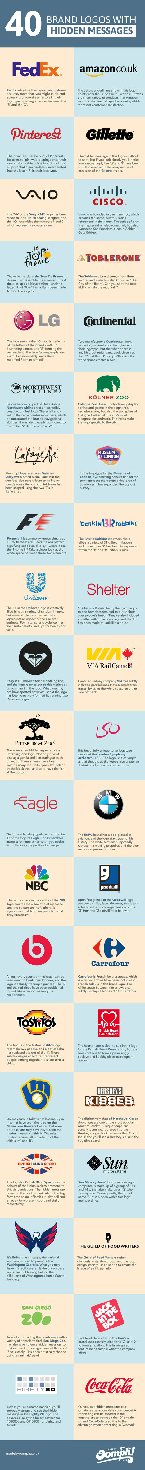 Infographic: 40 brand logos with hidden messages | Social Media | Scoop.it