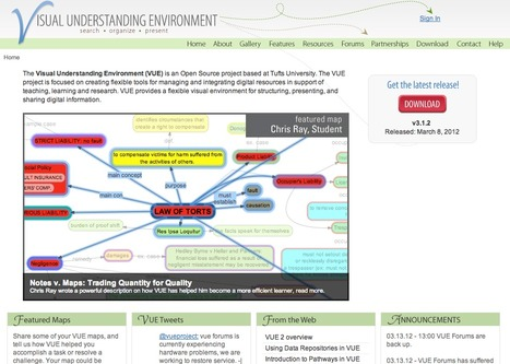 Visual Understanding Environment - Open Source | 21st Century Tools for Teaching-People and Learners | Scoop.it