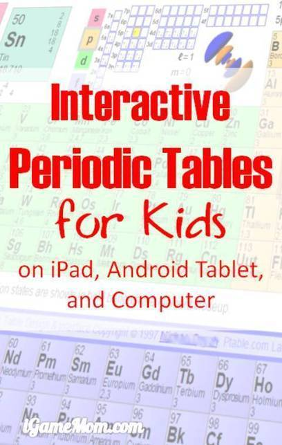 8 Interactive Periodic Table with Names -- Chemistry Learning Tools for Kids | Technology in Today's Classroom | Scoop.it