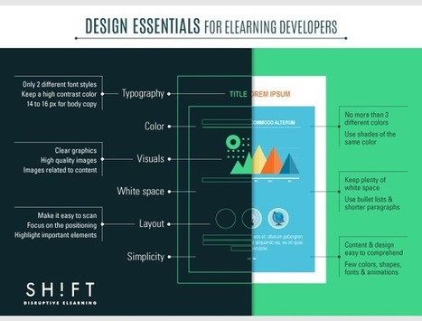 Graphic Design Essentials to Build Good Lookin' eLearning | Learning & Mind & Brain | Scoop.it