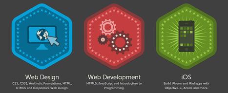 Learn to Program | Impressive Webs | Coding (HTML5, CSS3, Javascript, jQuery ...) | Scoop.it