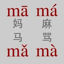 Pinyin Exercise | Chinese Language is not that Hard | Scoop.it