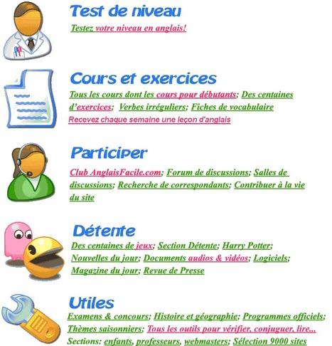 !Apprendre l'anglais:Cours d'anglais,jeux,exercices,grammaire,tests-Enseigner l'anglais | SITES ANGLAIS | Scoop.it