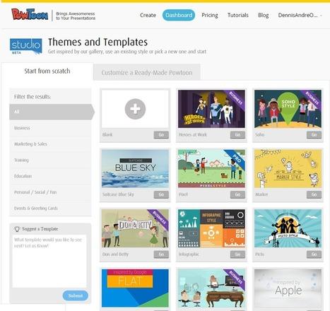 Tools, mit denen dein Content Marketing ein voller Erfolg wird | MEDIACLUB | Scoop.it