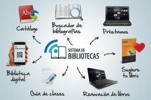 En Biblioteca Duoc UC: WEB 2.0, INTERACCIÓN CON EL USUARIO   Las bibliotecas en la web 2.0   Scoop.it