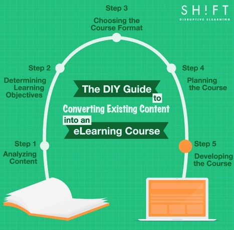 The DIY Guide to Converting Existing Content into an eLearning Course | online learning | Scoop.it
