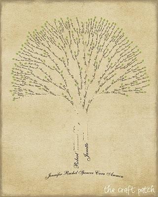 Ecrire le dessin de son arbre généalogique!   RoBot généalogie   Scoop.it