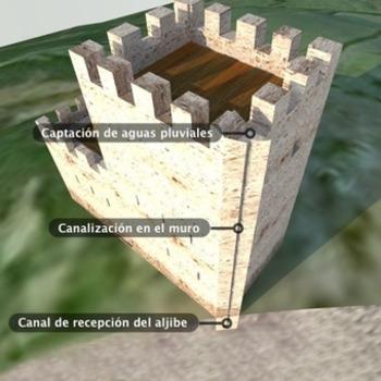 (ES) - Glosario | Mirabilia Ovetensia | Glossarissimo! | Scoop.it