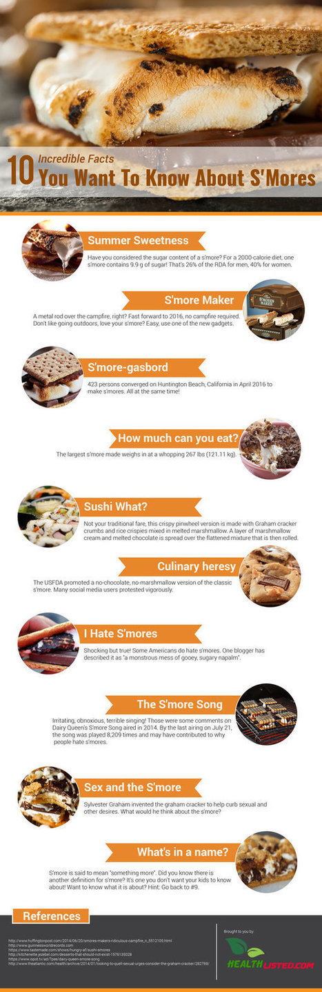 10 Incredible Facts You Want To Know About S'Mores [INFOGRAPHIC] | Infographics by Infographic Plaza | Scoop.it