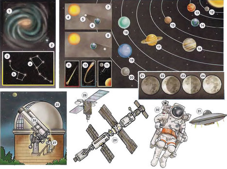 The universe and space vocabulary PDF - Learning English vocabulary and grammar | Learning Basic English, to Advanced Over 700 On-Line Lessons and Exercises Free | Scoop.it