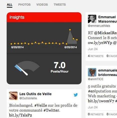 Seen. Veille et recherche a partir des hashtags | Quatrième lieu | Scoop.it