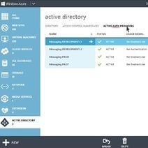 Microsoft introduit la double authentification pour Azure   Libertés Numériques   Scoop.it