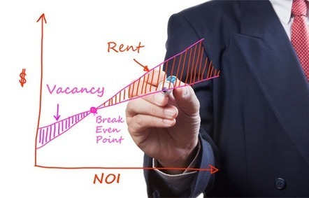 Landlord Insurance Policies - Is Your Property Covered? | Property Management Best Practices | Scoop.it