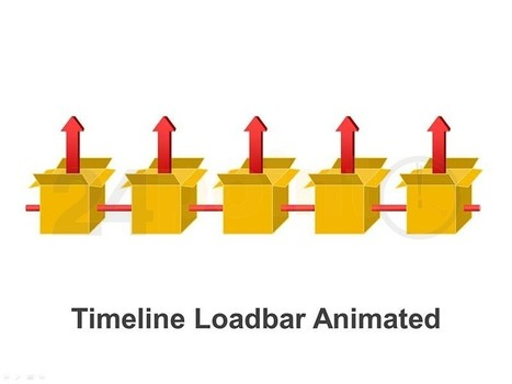 Timeline Loadbar - Animated PowerPoint Slides | PowerPoint Presentation Tools and Resources | Scoop.it