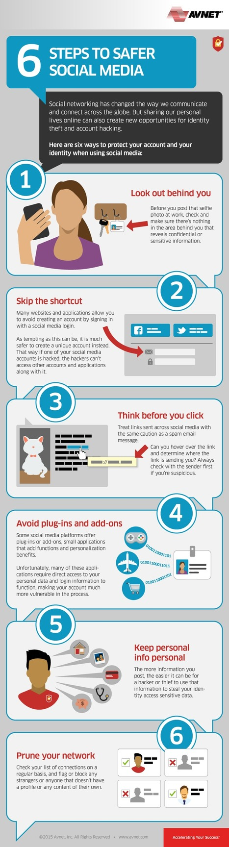 6 Steps to Safer Social Media [Infographic] | Surviving Social Chaos | Scoop.it