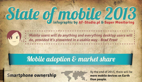 Infographic: 2013 Mobile Growth Statistics | Digital Buzz Blog | Mobile Guru | Scoop.it