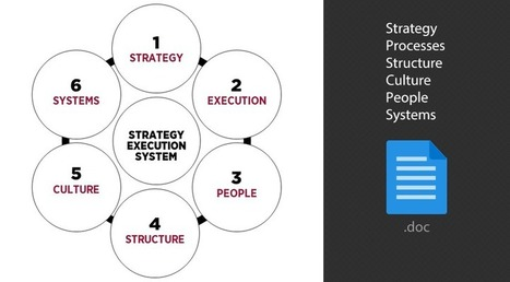 How to manage the Strategy Execution system | Business Transformation | Scoop.it