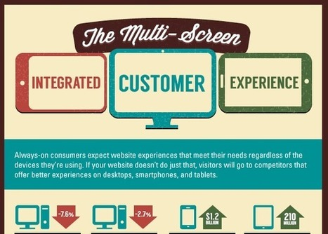 The Multi-Screen Integrated Customer Experience | Designing  service | Scoop.it
