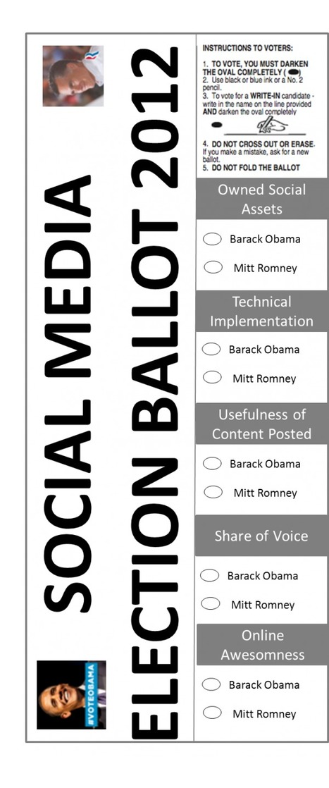 Who Should Win The 2012 Social Media Election? - Search Engine Land   SMM - monitoring and communities   Scoop.it