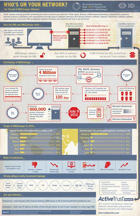 """DNSChanger Malware Infection Coming on July 9th, Are you Prepared? 