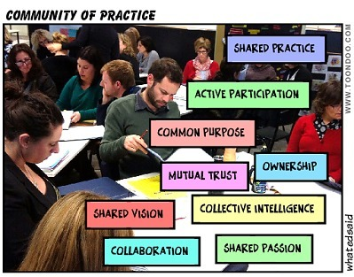Communities ofpractice… | A New Society, a new education! | Scoop.it