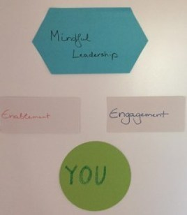 Why Employee Engagement and Enablement? | Mindful Leadership & Intercultural Communication | Scoop.it