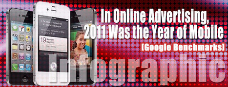 Infographic: In Online Advertising, 2011 Was the Year of Mobile [Google Benchmarks] | Social Media (network, technology, blog, community, virtual reality, etc...) | Scoop.it