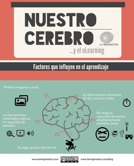 ¿Sabes cómo funciona nuestro cerebro cuando hace e-learning? | Managing Technology and Talent for Learning & Innovation | Scoop.it