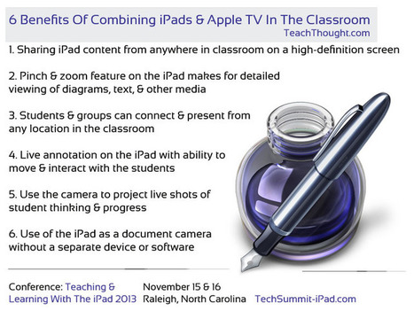 A More Flexible iPad Classroom Through Apple TV - TeachThought | Better teaching, more learning | Scoop.it