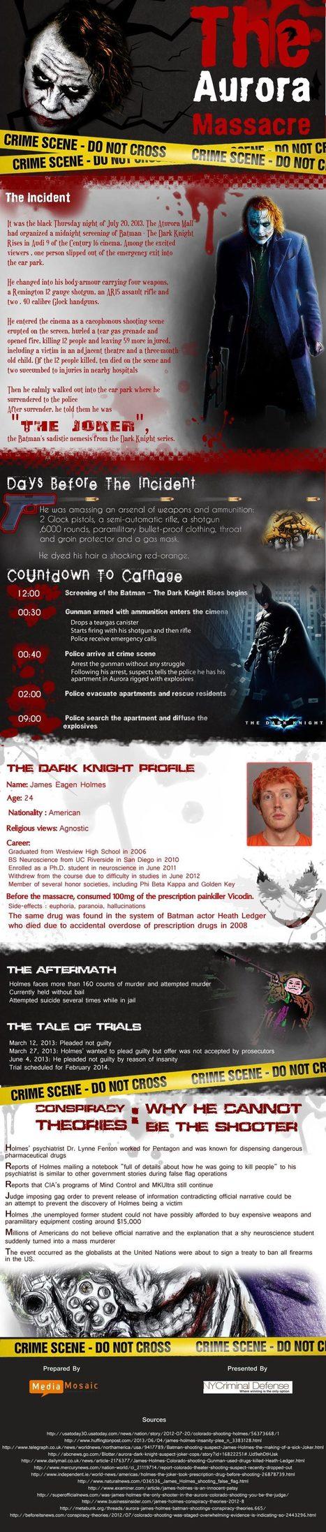 The Joker-Massacre in Aurora (Infographic) | Infographic List | Scoop.it