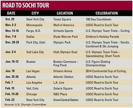 USOC expands 100-day countdown for Sochi - SportsBusiness Daily | SportsBusiness Journal | SportsBusiness Daily Global | sports management | Scoop.it