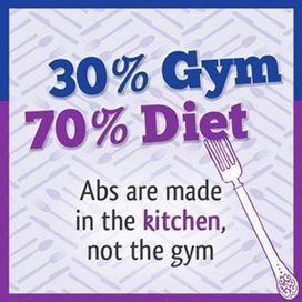 I say this all the time Eat Right &... - Fit Girl Fitness | Facebook | Anti Aging News, Breakthroughs and Tips | Scoop.it