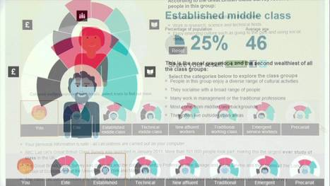BBC - Data Journalism Award for Data Driven App, Big Media - 2013   data journalism   Scoop.it