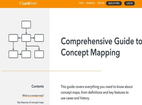 Teachers Guide to Using Concept Maps in Education ~ Educational Technology and Mobile Learning | PLE-PLN | Scoop.it