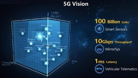 What is 5G and when can I get it? | KurzweilAI | My IoT: Objets connectés, Internet of Things... Hottest news | Scoop.it