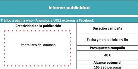 Cómo hacer un informe de resultados en redes sociales [Incluye plantillas] | Comunicación e interacción | Scoop.it