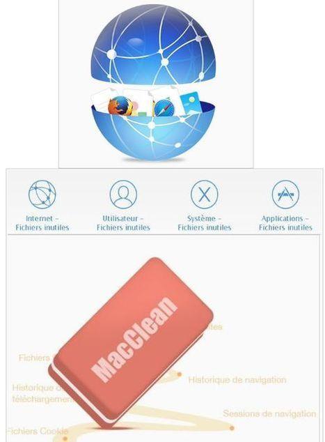 logiciel professionnel gratuit Imobie MacClean Fr 2015 Maintenance facile pour Macbook Pro SSD et Macbook Air | Logiciel Gratuit Licence Gratuite | Scoop.it