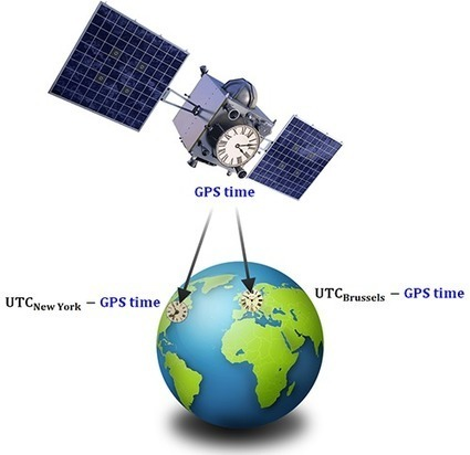 How GPS brings time to the world | geodesy | Scoop.it