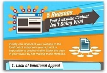 Infographic: Why your content isn't going viral | AMEA Communications | Scoop.it