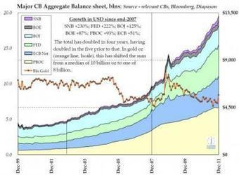 According To Reuters, Soaring Energy Prices Are A Good Thing | ZeroHedge | Commodities, Resource and Freedom | Scoop.it