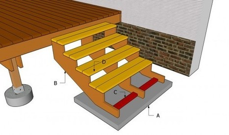 Deck Stairs Plans | Free Outdoor Plans - DIY Shed, Wooden Playhouse, Bbq, Woodworking Projects | Deck Projects | Scoop.it